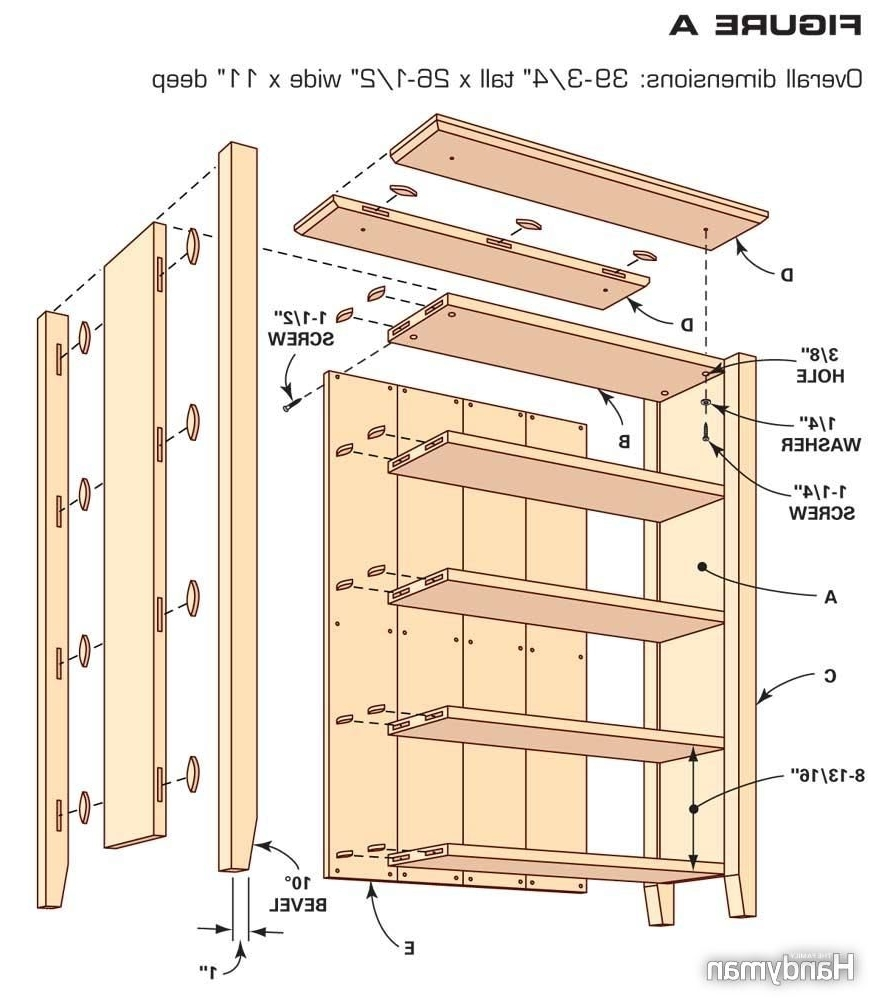 Bookcase Plans, Woodworking And Shelves Intended For Well Known Diy Bookcases Plans (View 3 of 15)