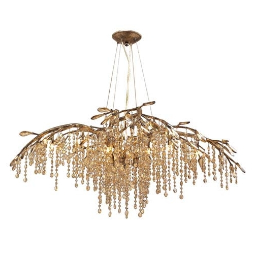 2018 Unique Chandeliers Unusual & Novelty Chandelier Lighting (View 1 of 10)