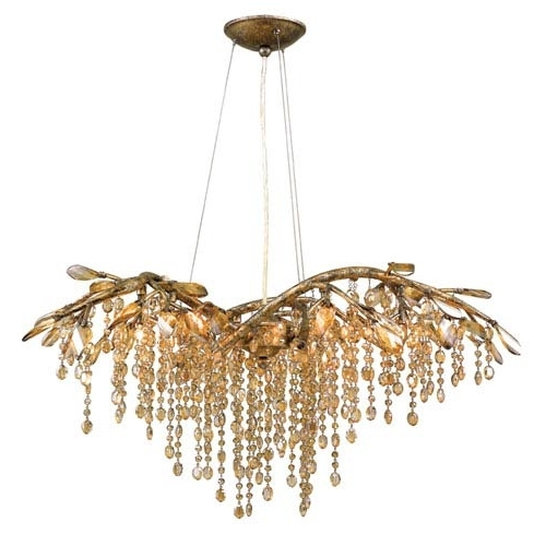 Most Up To Date Unusual Chandeliers – Home Imageneitor Within Unusual Chandeliers (View 3 of 10)