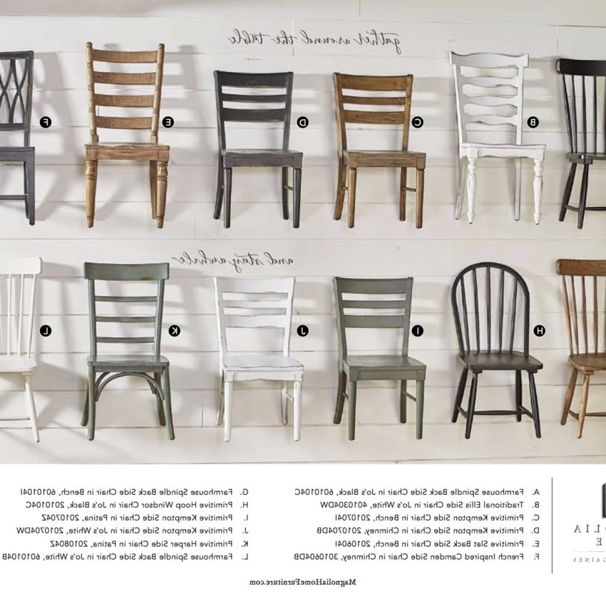2017 Magnolia Home Taper Turned Jo's White Gathering Tables Pertaining To Harwood Archives – Mayo's Furniture (View 15 of 20)