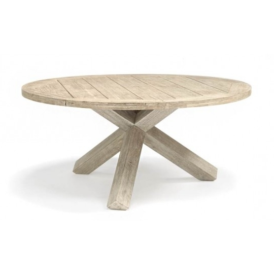 Cora Dining Tables In Well Known Kettler Cora 150Cm Round Dining Table 38Mm Top (View 3 of 20)