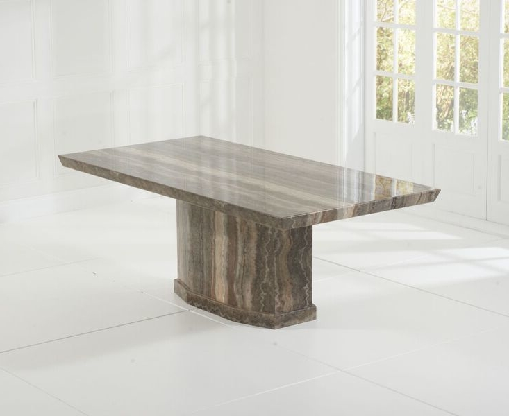 Dining Tables (View 8 of 20)
