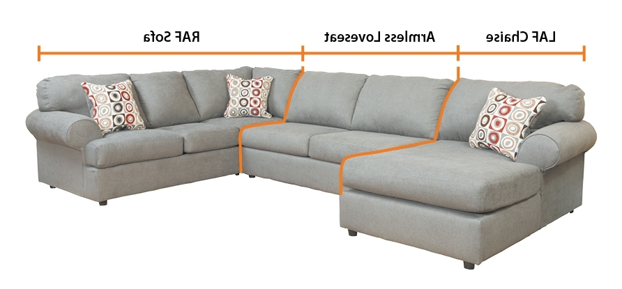 Latest Norfolk Grey 6 Piece Sectionals With Laf Chaise Regarding Learn The Lingo: Raf And Laf (View 4 of 15)