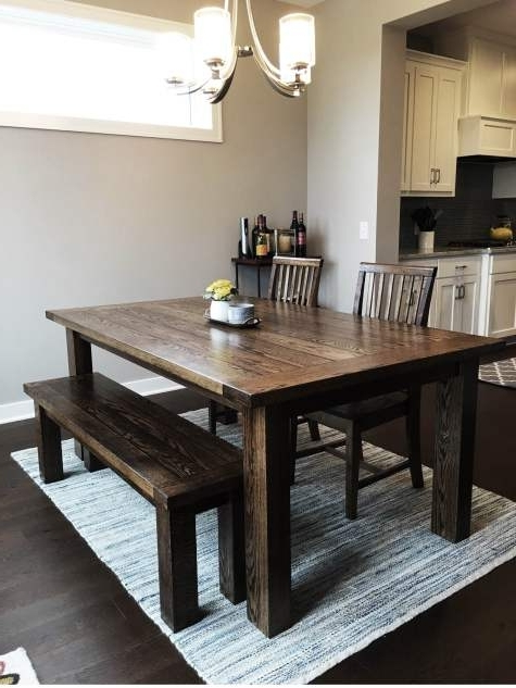 Newest Farmhouse Dining Tables And Benches Regarding Farm Dining Tables (View 14 of 20)