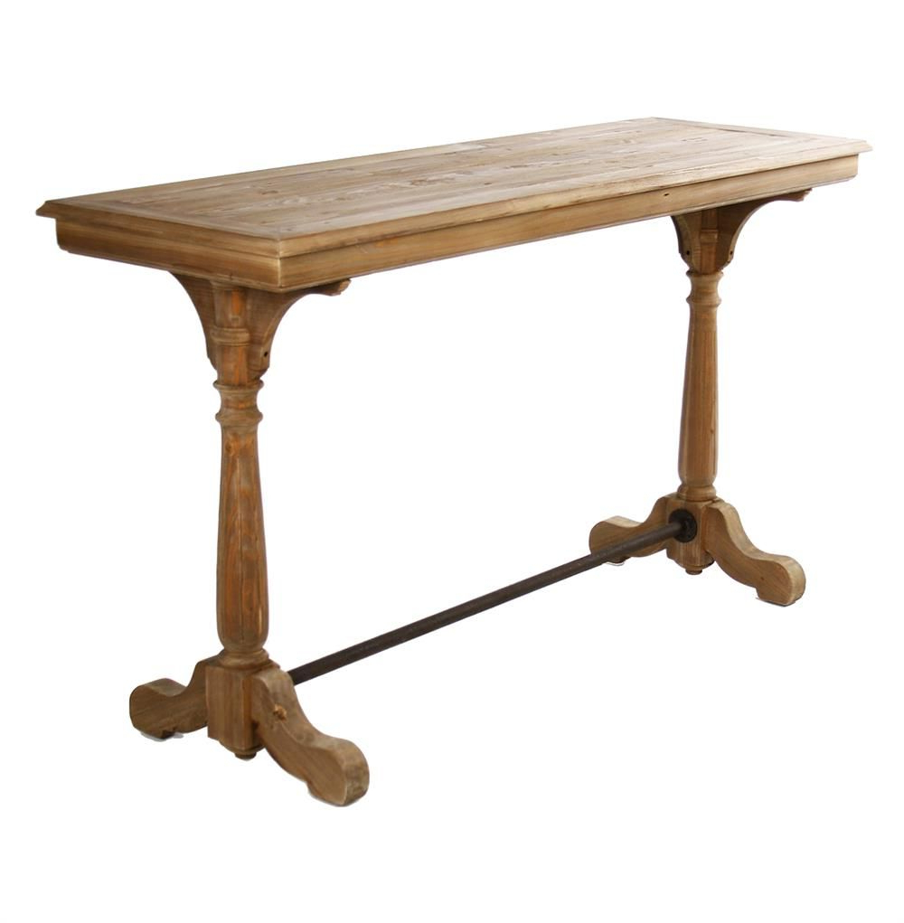Console Table (View 6 of 20)