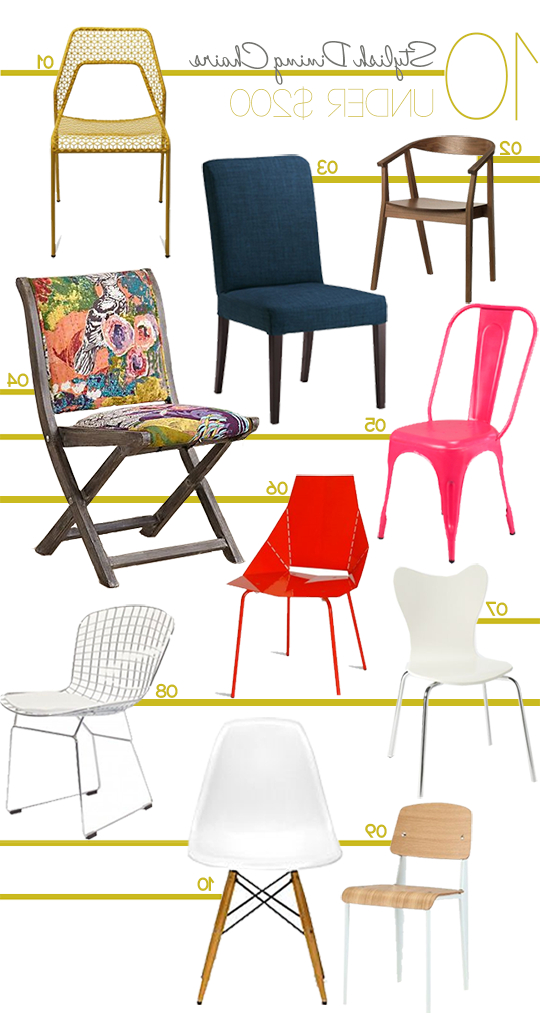 Recent Budget Style: 10 Stylish Dining Chairs Under $ (View 8 of 20)