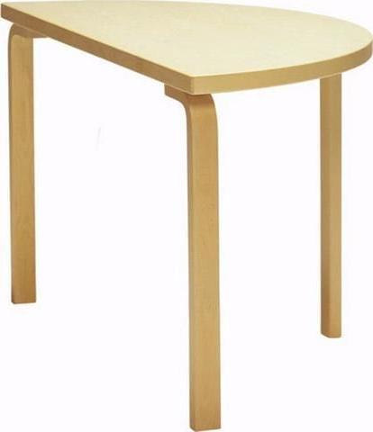 Artek Table 95 – Birch Veneer / (View 24 of 25)