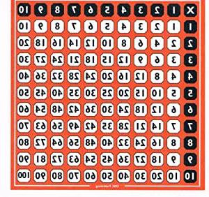 Grille De Tables De Multiplication 100 Carrés Double Face Regarding Best And Newest Mode Square Breakroom Tables (View 17 of 25)