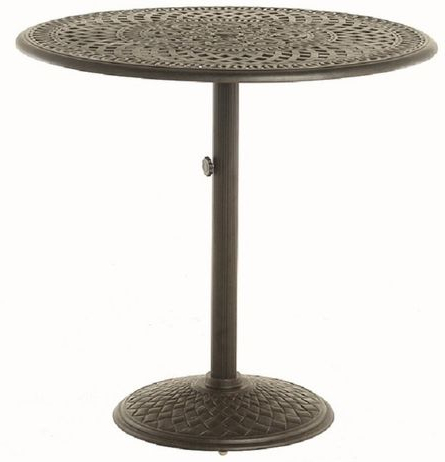 Most Up To Date Bellahanamint Luxury Cast Aluminum Patio Furniture 42 Pertaining To Liesel Bar Height Pedestal Dining Tables (View 25 of 25)