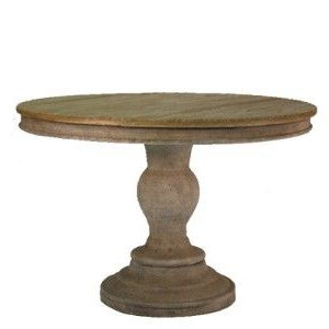 Round Dining Table Review At (View 21 of 25)
