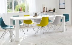 White Gloss Extending Dining Tables