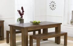 Dining Tables and 2 Benches