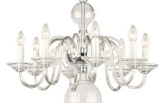 Clear Glass Chandeliers
