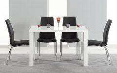 Gloss Dining Sets