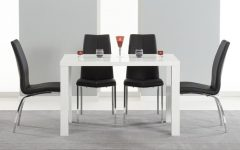 Gloss Dining Tables Sets